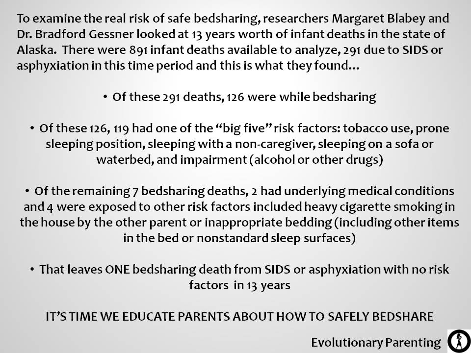 Safe Bedsharing